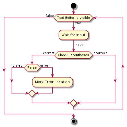 Sequence diagram pysumo 11 pre alpha documentation text editor input loop ccuart Choice Image
